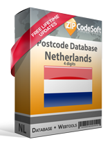 Netherlands Postcode Database